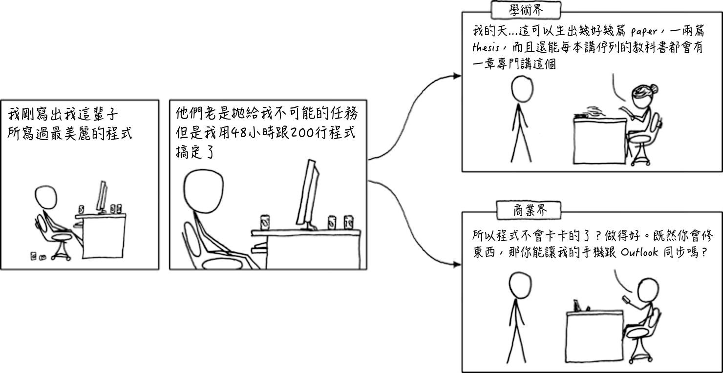 學術界 vs 商業界